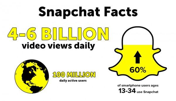 snapchat_facts_statistics